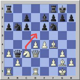 Chess Questions