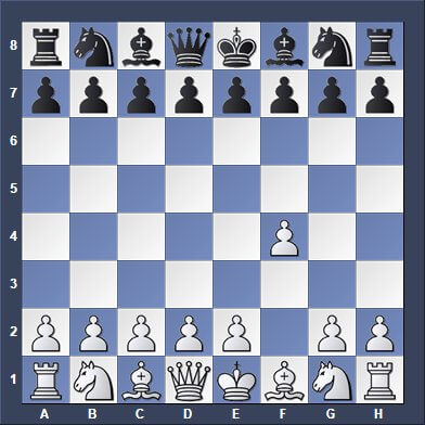 win chess in 2 moves