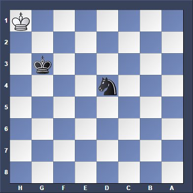 What happens if only King is left in Chess