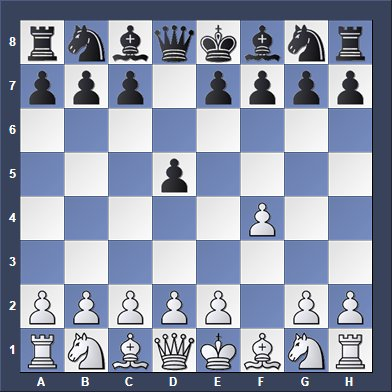 What are the best first 3 moves in chess?